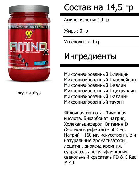 Аминокислота для сжигания жира На сегодняшний