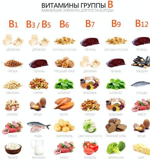b12-v-kakih-produktah-2_1.jpg