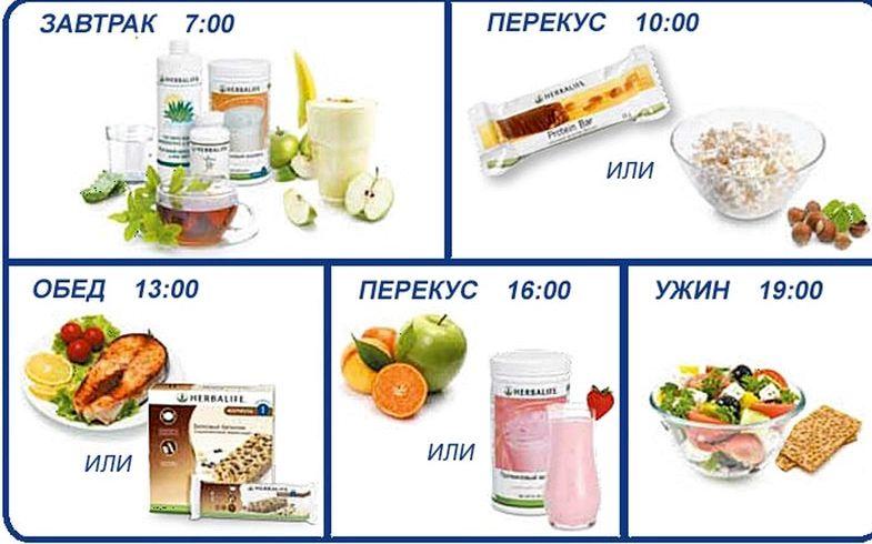 Что можно есть при правильном питании витамины                  ЧТО