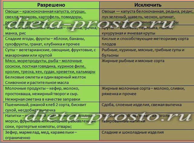 dieta-5-tablica_1.jpg
