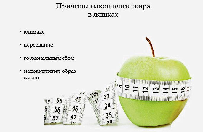 Кремлевская диета четвртый день