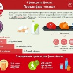 dieta-djukana-ataka_2.jpg