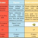 dieta-djukana-tablica_2.jpg