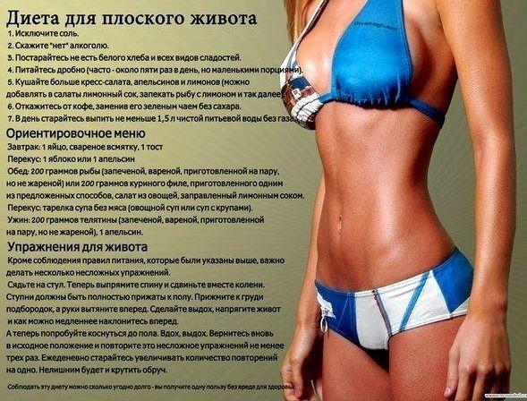 Косметические процедуры для похудения живота.