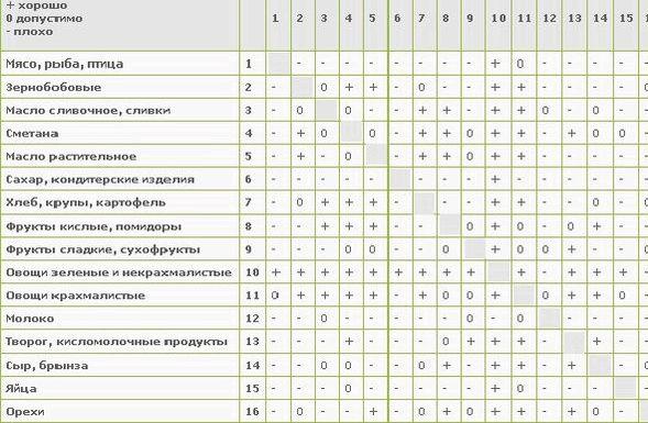 dieta-dlja-snizhenija-vesa-dlja-zhenshhin_2.jpg