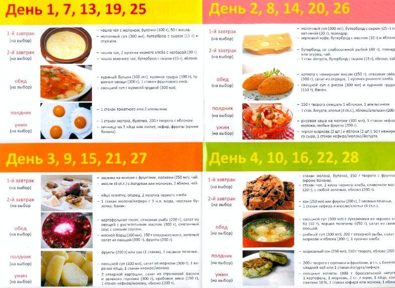 dieta-kormjashhej-mamy_3.jpg