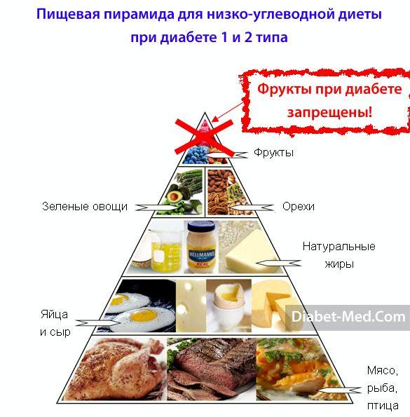 dieta-pri-diabete-2_1.jpg