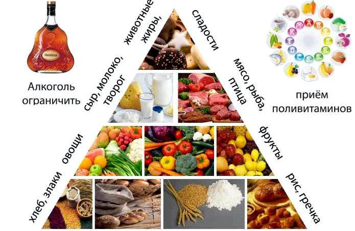 чем полезна форель при диете