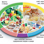 dieta-pri-saharnom-diabete_1.png