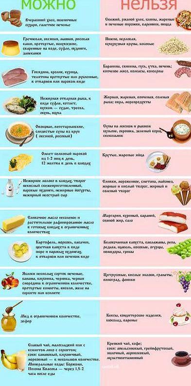 dieta-pri-zabolevanii-pecheni_1.jpeg