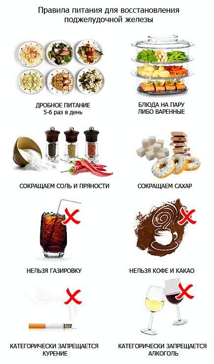 dieta-pri-zabolevanii-podzheludochnoj-zhelezy_1.jpg
