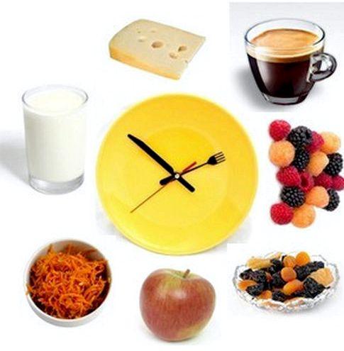 Диетология правильное питание меню прочитали бесчисленные