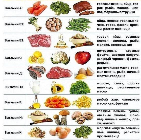 diety-produkty-dlja-vesa-snizhenija_2.jpg
