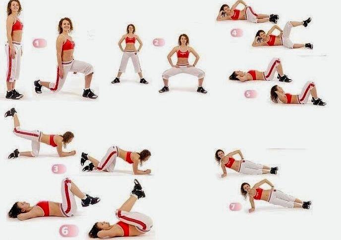 Домашние упражнения для похудения живота и боков все упражнения, но