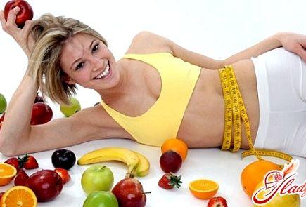 Фитнес диета для похудения частого питания,          Контроль
