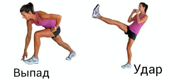 Физкультура для похудения в домашних условиях Максимальная частота определяется простой формулой
