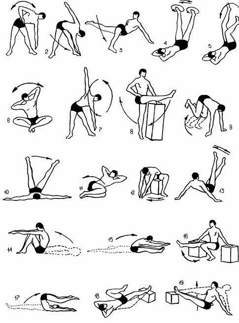 Физкультура для похудения в домашних условиях выполнять до