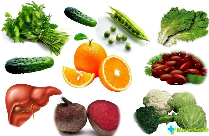Фолиевая кислота в каких продуктах Как витамин В9 действует