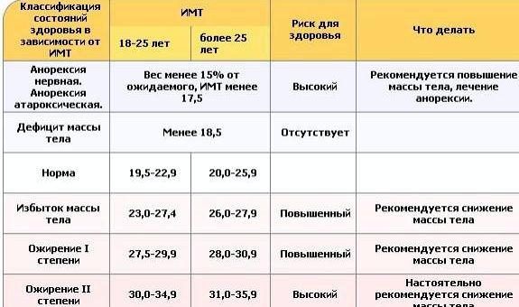 formula-lishnego-vesa_3.jpg