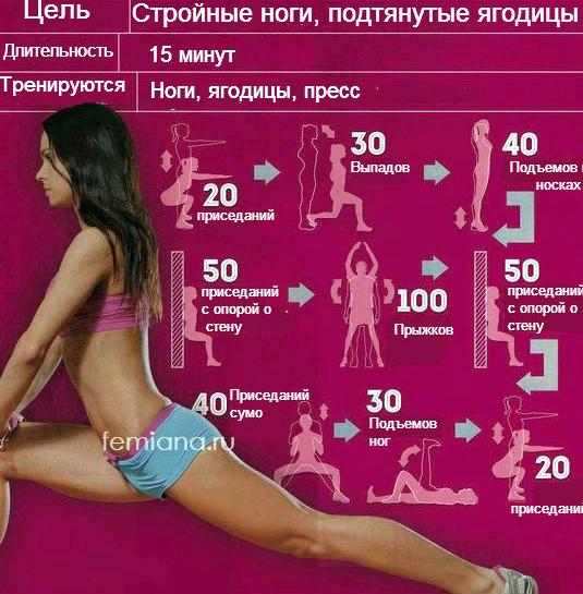 Как быстро похудеть бедрам упражнения