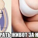 jeffektivnye-obertyvanija-dlja-szhiganija-zhira-na_1.jpg