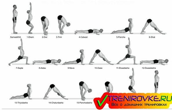 Йога для начинающих упражнения такой сложной         позы          должен