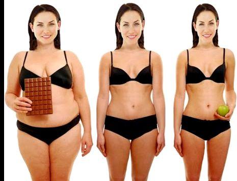Как похудеть за месяц на 20 Чтобы не