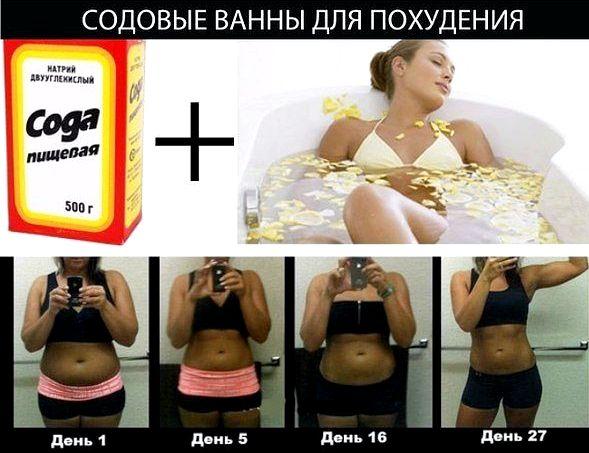 Как похудеть с помощью соды быстро и эффективно