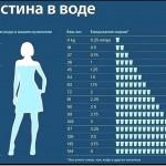 kak-ubrat-ljashki-za-2-nedeli_1.jpg