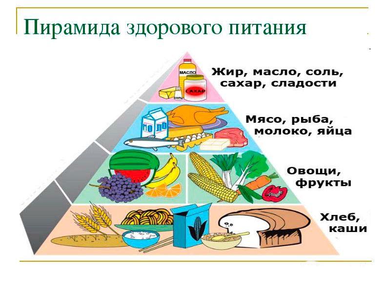 Какие продукты кушать похудении предлагает такие крупы как