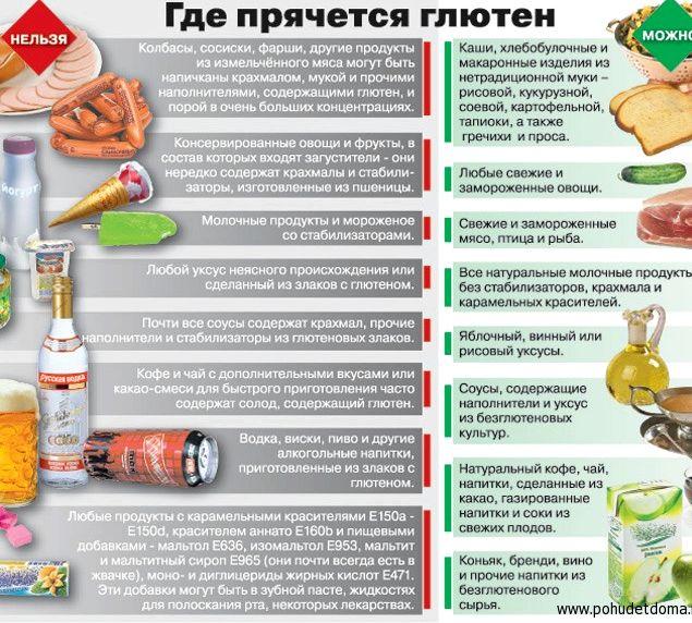 kakie-produkty-mozhno-kushat-pri-pohudenii_1.jpg