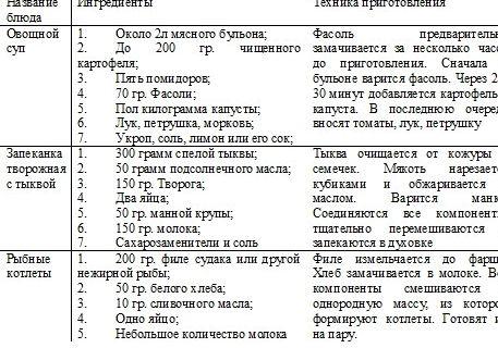 kakie-produkty-mozhno-pri-diabete_1.jpg