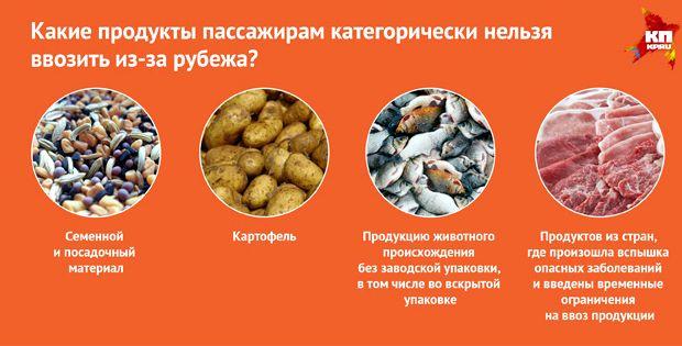 Какие продукты можно ввозить в россию целях охраны таможенной территории таможенного