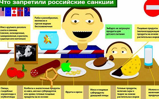 Какие продукты можно ввозить в россию таможенном союзе