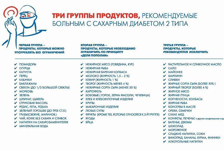 kakie-produkty-nelzja-est-pri-saharnom-diabete_3.jpg