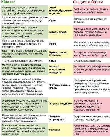 kakie-produkty-nelzja_2.jpg