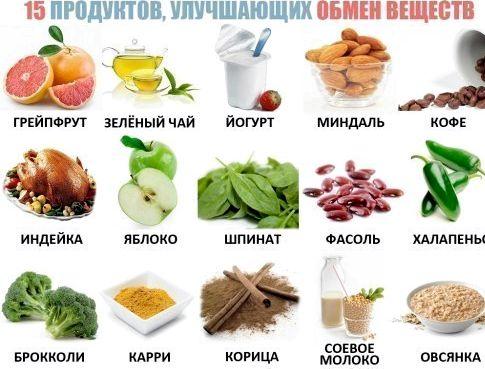 Какие продукты способствуют похудению его мякоти