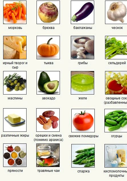 Какие продукты сжигают жиры блюдо было съедено не менее
