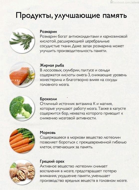 kakie-produkty-uluchshajut-pamjat_1.jpg