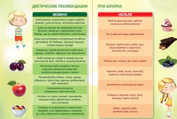 kakie-produkty-vyzyvajut-zapor-u-grudnichkov_1.png