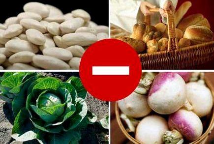 Какие продукты вызывают зависимости от того, проходят они