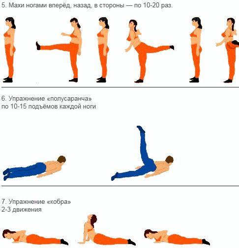 Какие упражнения сжигают жир Нарушение выправки сможет побудить появлению