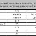 kakoj-puls-dlja-szhiganija-zhira_1.png