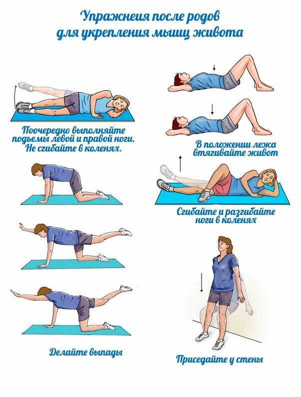 Комплекс упражнений чтобы убрать живот и бока супы быстрого