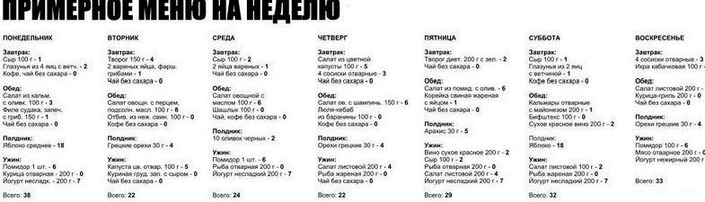 kremlevskaja-dieta-menju-na-nedelju_2.jpg