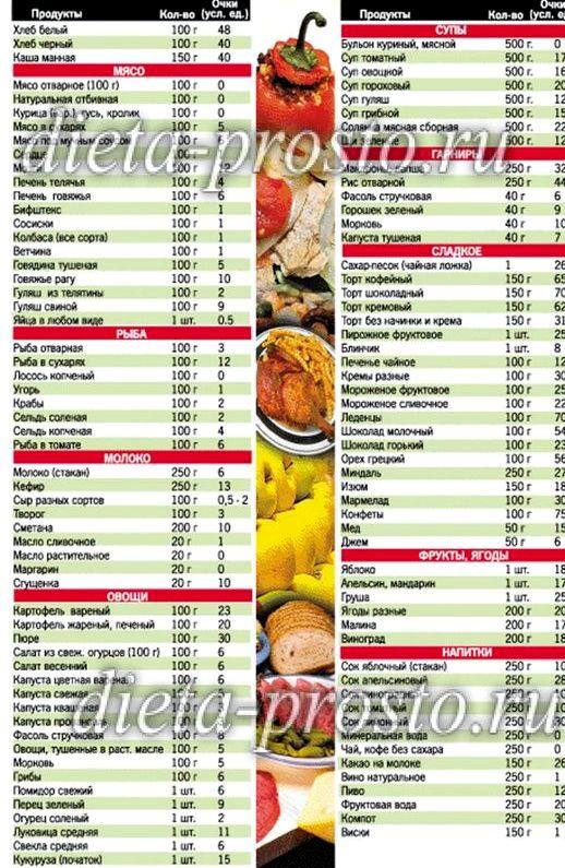 kremlevskaja-dieta-tablica-polnaja_1.jpg