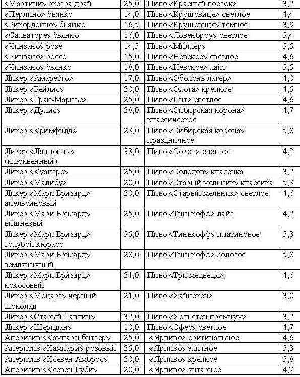 сколько баллов в грецких орехах по кремлевской диете