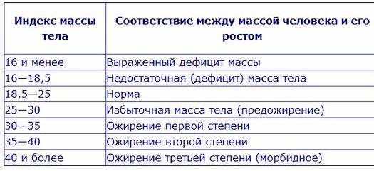 lishnij-ves-posledstvija_1.jpg