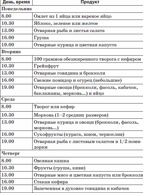 menju-na-nedelju-dlja-snizhenija-vesa_1.png