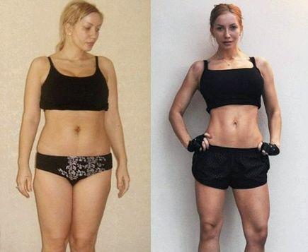 На сколько можно похудеть за неделю можно похудеть на 10
